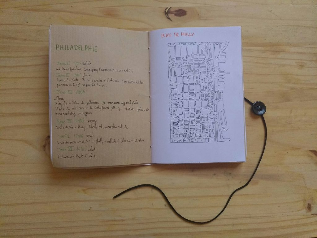 double page d'un carnet de voyage