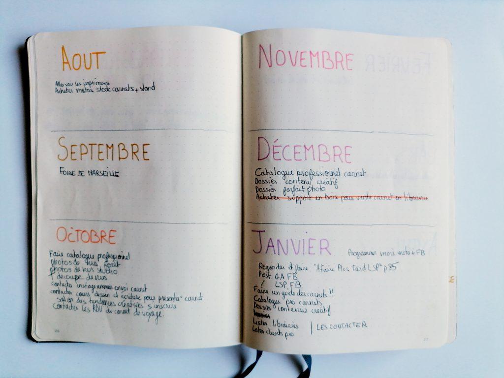 un exemple de page de feuille du futur ou futur log