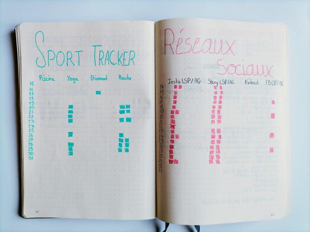 un exemple de trackers sport et post des réseaux sociaux