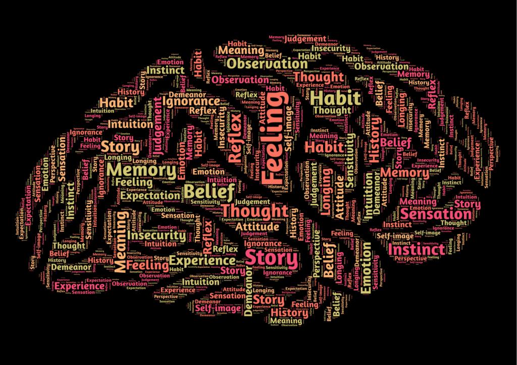 faire une carte mentale pour structurer ses idées